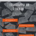 Wat is aluminium precies?