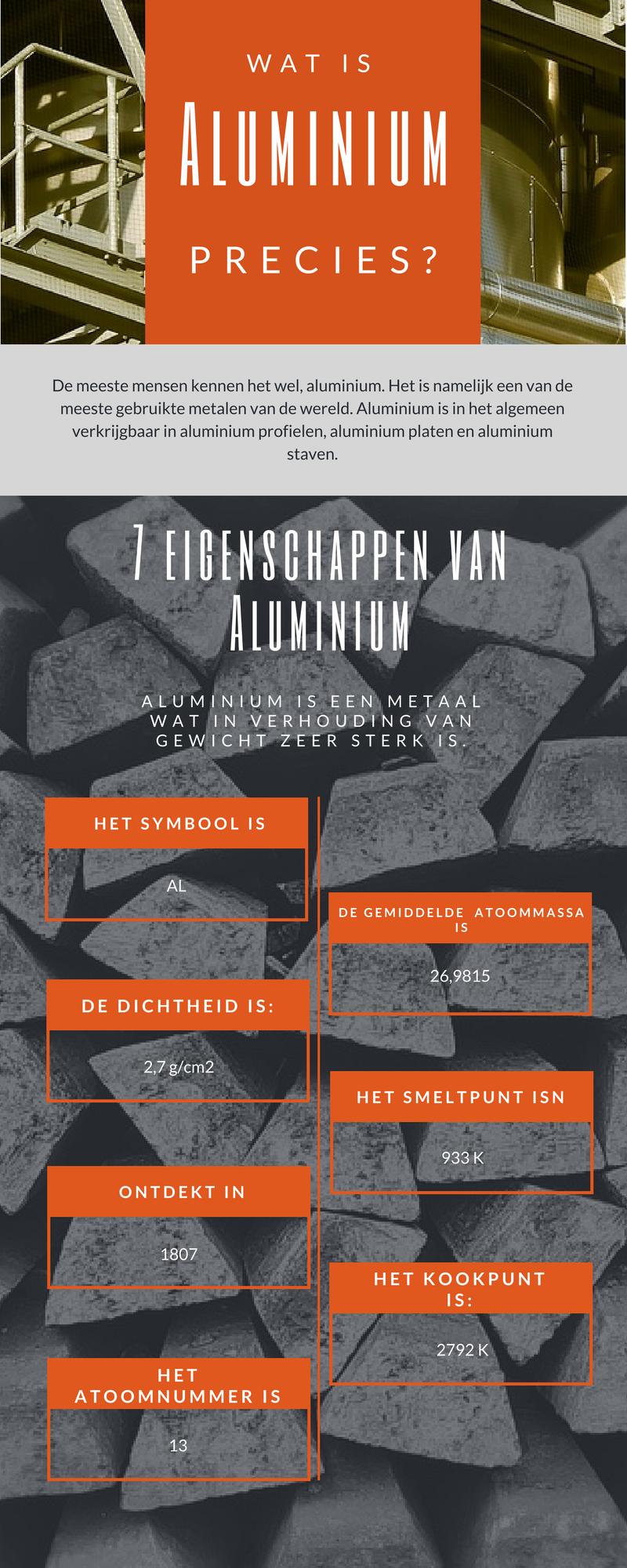 wat-is-aluminium-precies